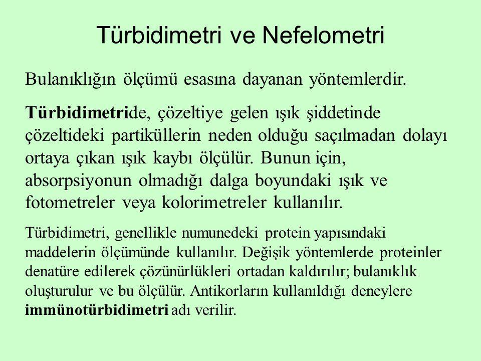 Türbidimetri ve Nefelometri