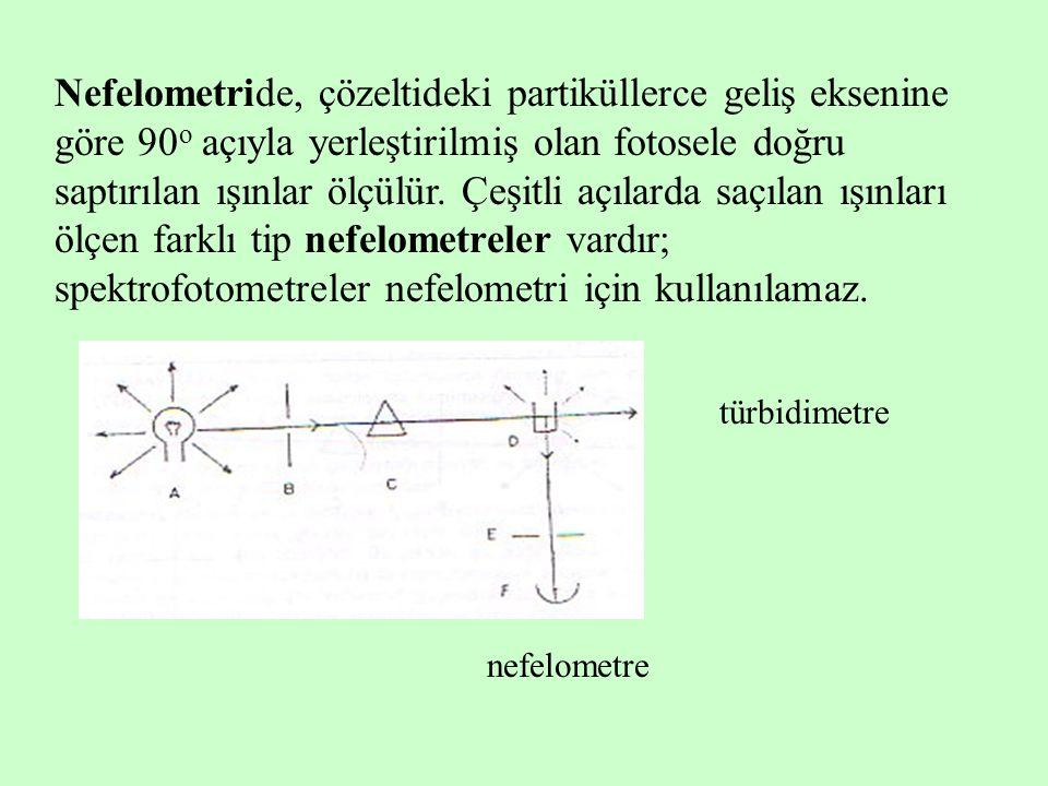 Nefelometride, çözeltideki partiküllerce geliş eksenine göre 90o açıyla yerleştirilmiş olan fotosele doğru saptırılan ışınlar ölçülür. Çeşitli açılarda saçılan ışınları ölçen farklı tip nefelometreler vardır; spektrofotometreler nefelometri için kullanılamaz.