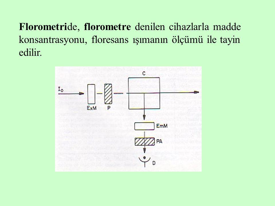 Florometride, florometre denilen cihazlarla madde konsantrasyonu, floresans ışımanın ölçümü ile tayin edilir.