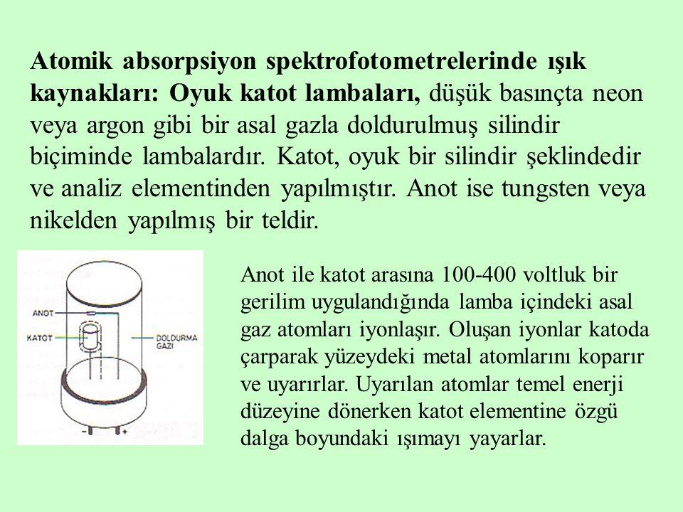 Atomik absorpsiyon spektrofotometrelerinde ışık kaynakları: Oyuk katot lambaları, düşük basınçta neon veya argon gibi bir asal gazla doldurulmuş silindir biçiminde lambalardır. Katot, oyuk bir silindir şeklindedir ve analiz elementinden yapılmıştır. Anot ise tungsten veya nikelden yapılmış bir teldir.