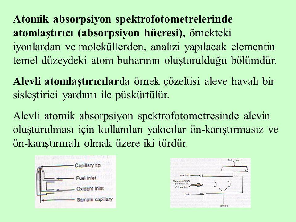 Atomik absorpsiyon spektrofotometrelerinde atomlaştırıcı (absorpsiyon hücresi), örnekteki iyonlardan ve moleküllerden, analizi yapılacak elementin temel düzeydeki atom buharının oluşturulduğu bölümdür.