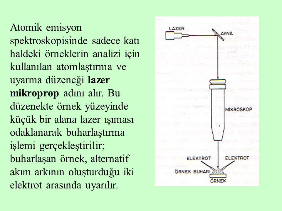 Atomik emisyon spektroskopisinde sadece katı haldeki örneklerin analizi için kullanılan atomlaştırma ve uyarma düzeneği lazer mikroprop adını alır.