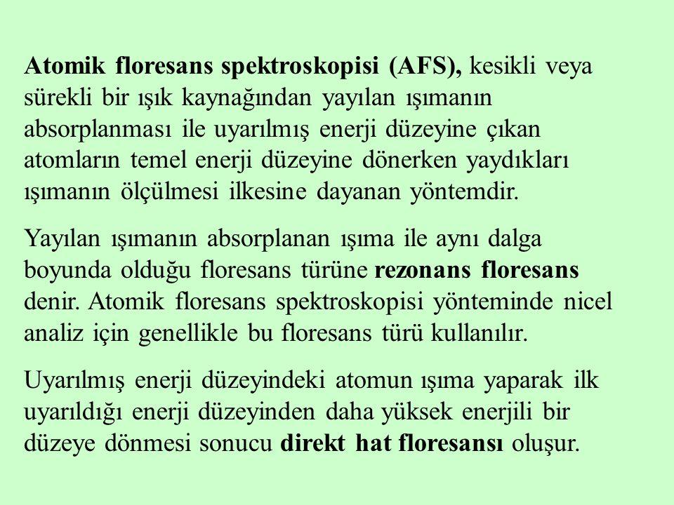 Atomik floresans spektroskopisi (AFS), kesikli veya sürekli bir ışık kaynağından yayılan ışımanın absorplanması ile uyarılmış enerji düzeyine çıkan atomların temel enerji düzeyine dönerken yaydıkları ışımanın ölçülmesi ilkesine dayanan yöntemdir.