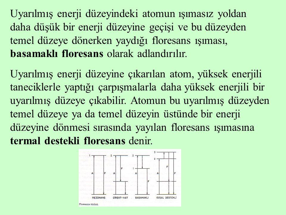 Uyarılmış enerji düzeyindeki atomun ışımasız yoldan daha düşük bir enerji düzeyine geçişi ve bu düzeyden temel düzeye dönerken yaydığı floresans ışıması, basamaklı floresans olarak adlandırılır.