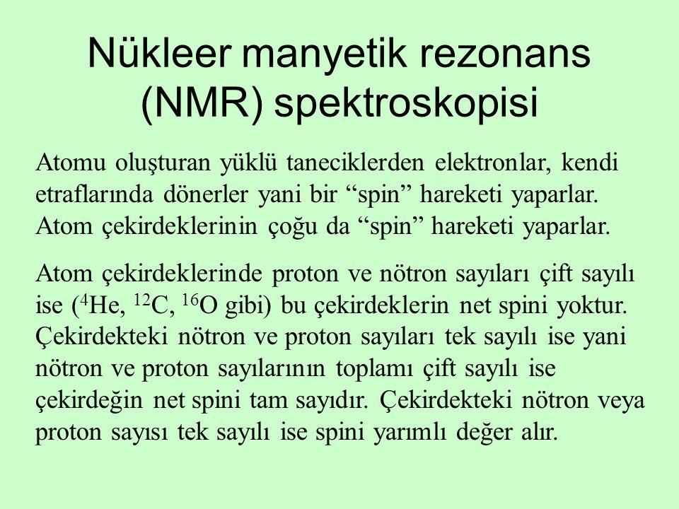 Nükleer manyetik rezonans (NMR) spektroskopisi