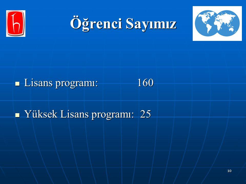 Öğrenci Sayımız Lisans programı: 160 Yüksek Lisans programı: 25