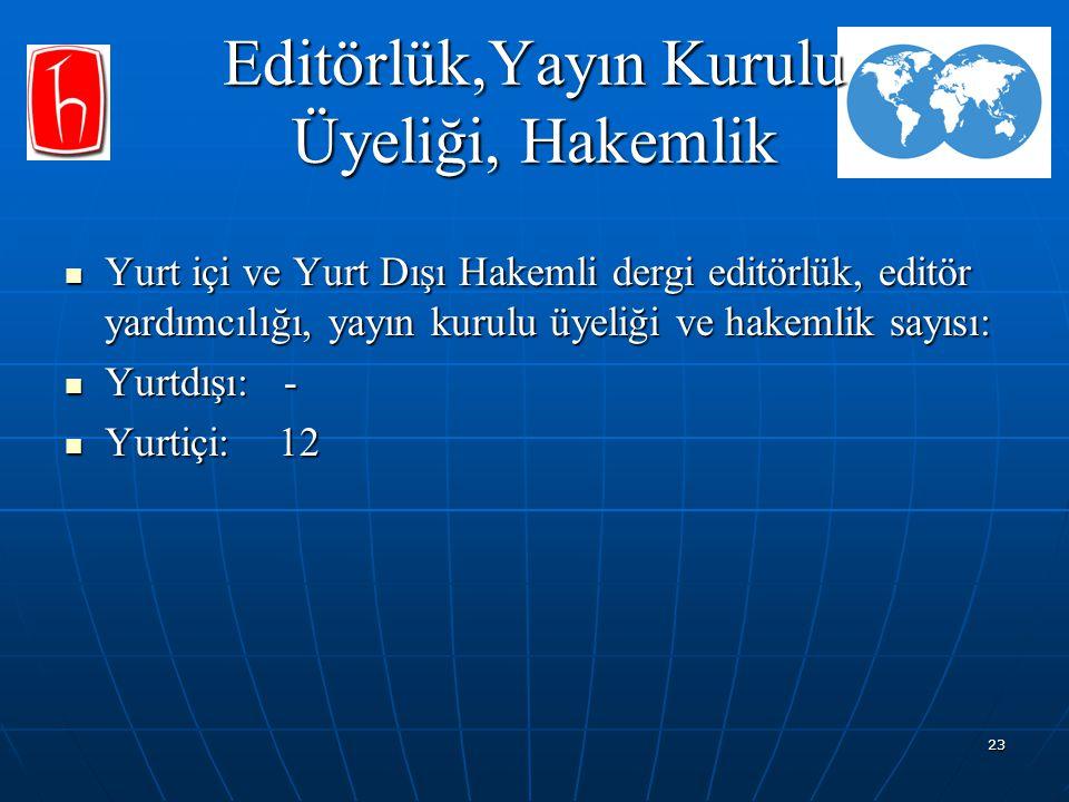 Editörlük,Yayın Kurulu Üyeliği, Hakemlik