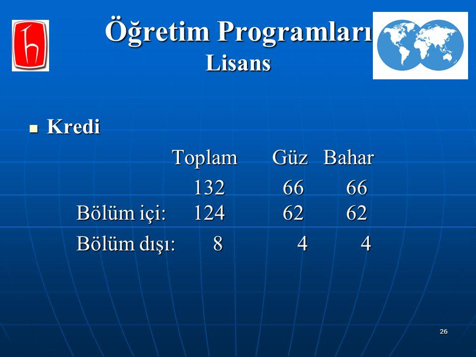 Öğretim Programları Lisans