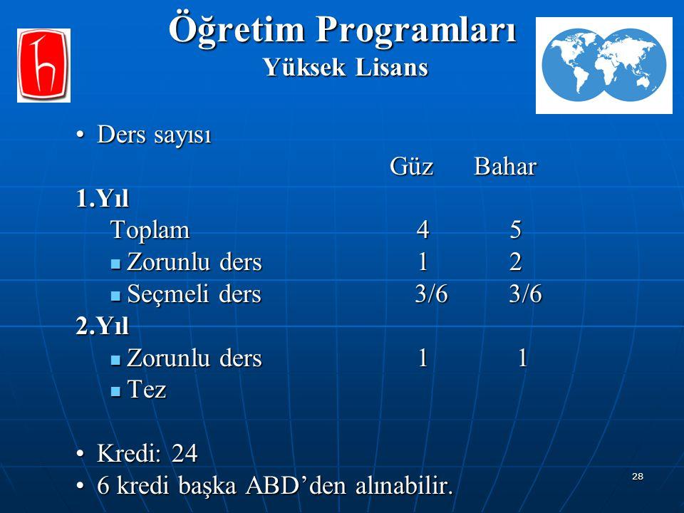 Öğretim Programları Yüksek Lisans