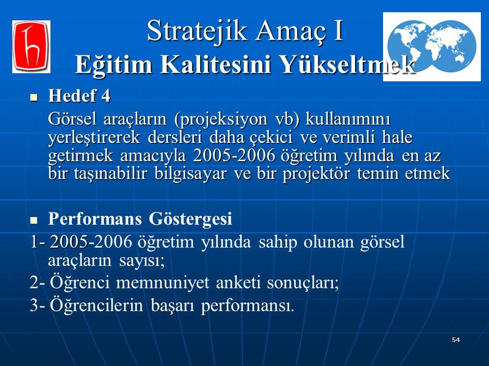 Stratejik Amaç I Eğitim Kalitesini Yükseltmek