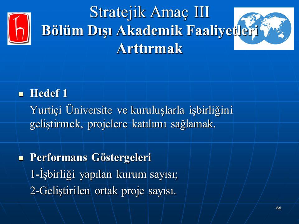 Stratejik Amaç III Bölüm Dışı Akademik Faaliyetleri Arttırmak