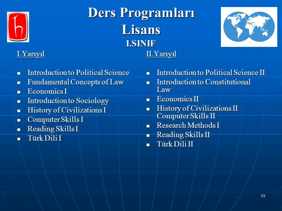 Ders Programları Lisans I.SINIF