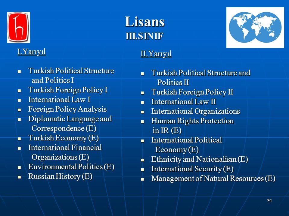 Lisans III.SINIF I.Yarıyıl II.Yarıyıl Turkish Political Structure