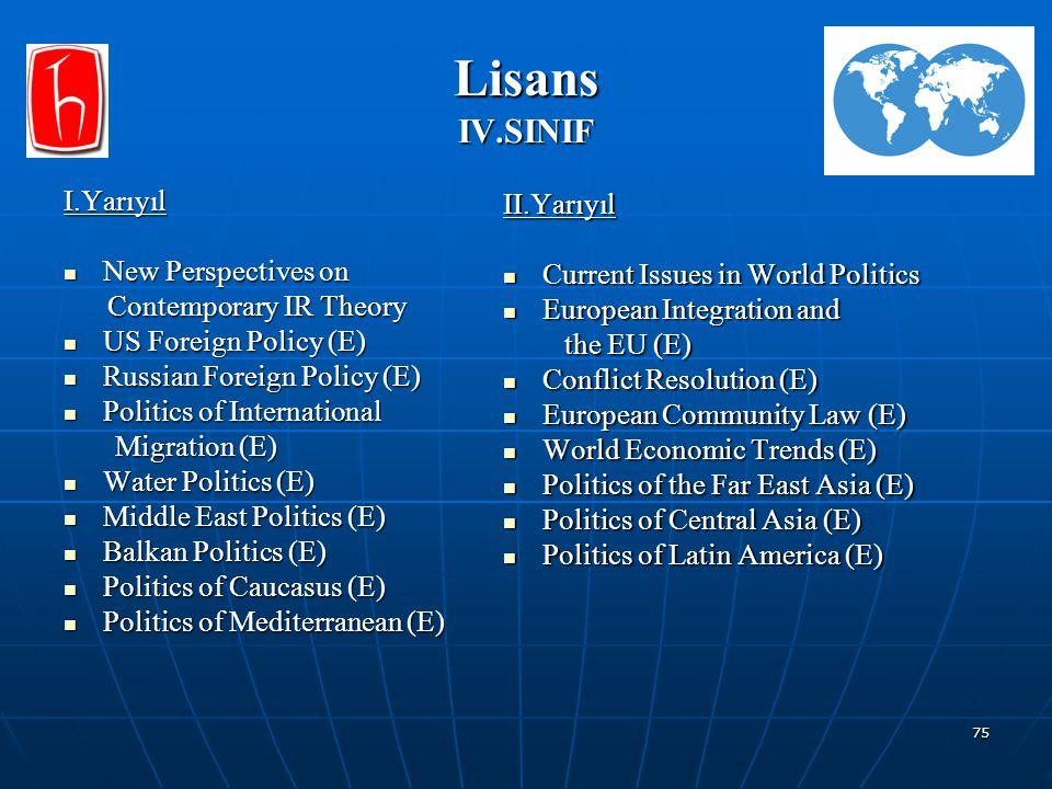 Lisans IV.SINIF I.Yarıyıl II.Yarıyıl New Perspectives on