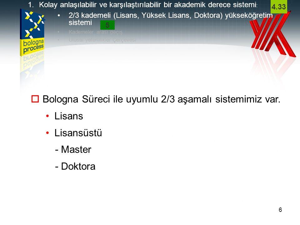 Bologna Süreci ile uyumlu 2/3 aşamalı sistemimiz var. Lisans