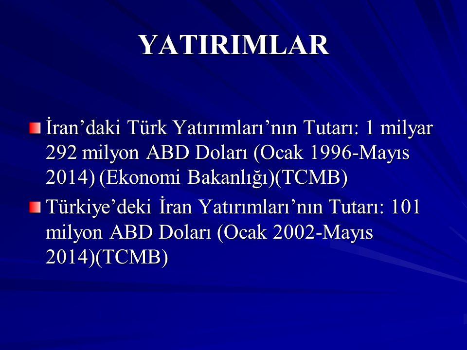 YATIRIMLAR İran'daki Türk Yatırımları'nın Tutarı: 1 milyar 292 milyon ABD Doları (Ocak 1996-Mayıs 2014) (Ekonomi Bakanlığı)(TCMB)