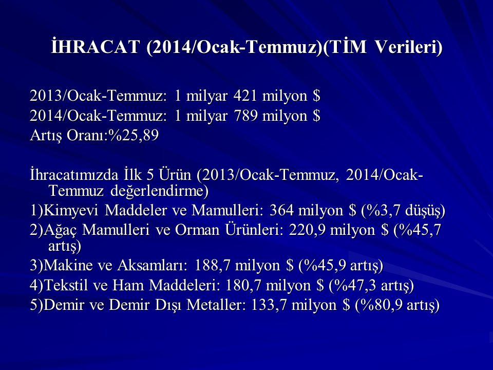 İHRACAT (2014/Ocak-Temmuz)(TİM Verileri)