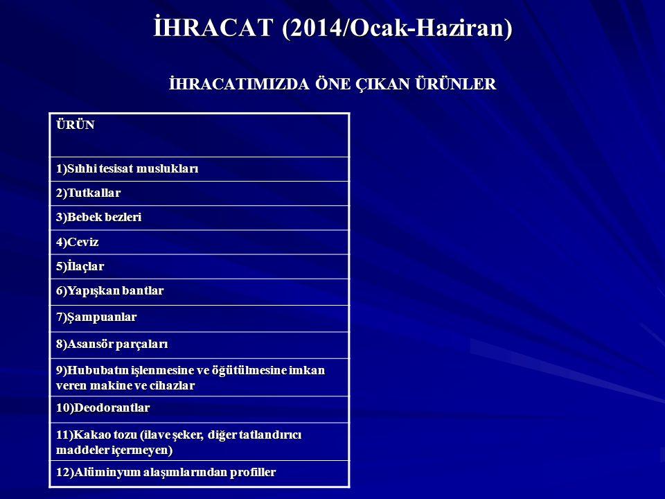 İHRACAT (2014/Ocak-Haziran) İHRACATIMIZDA ÖNE ÇIKAN ÜRÜNLER