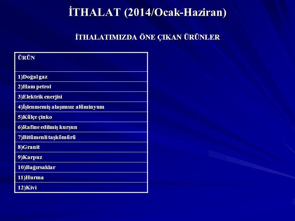 İTHALAT (2014/Ocak-Haziran) İTHALATIMIZDA ÖNE ÇIKAN ÜRÜNLER