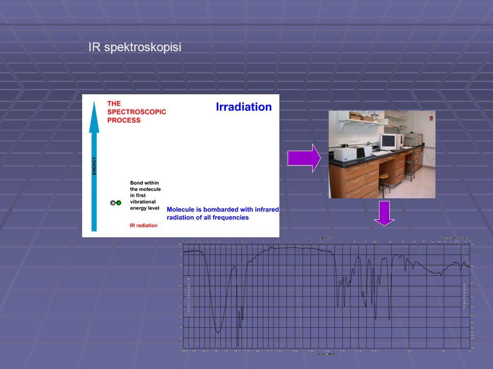 IR spektroskopisi