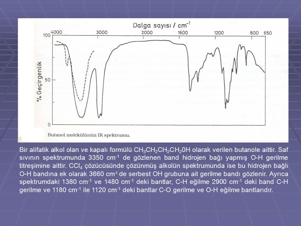 Bir alifatik alkol olan ve kapalı formülü CH3CH2CH2CH20H olarak verilen butanole aittir.