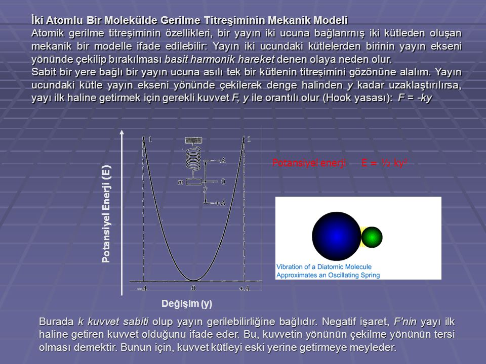 İki Atomlu Bir Molekülde Gerilme Titreşiminin Mekanik Modeli