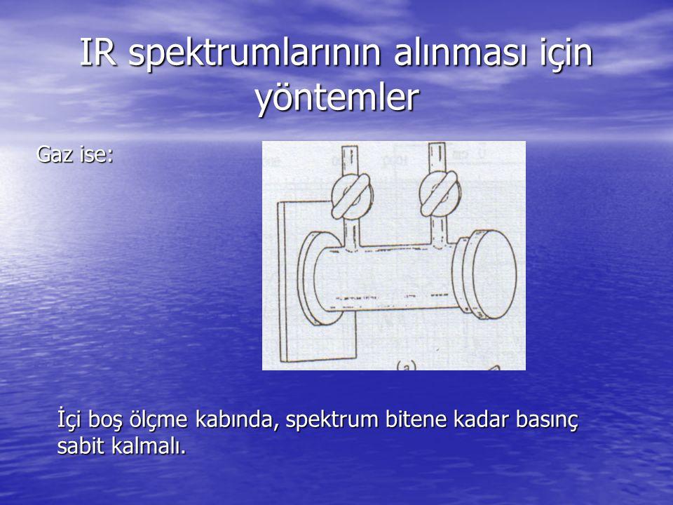IR spektrumlarının alınması için yöntemler