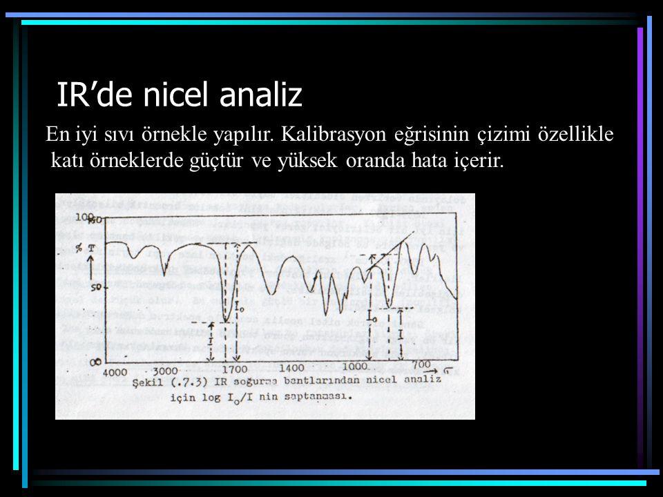 IR'de nicel analiz En iyi sıvı örnekle yapılır. Kalibrasyon eğrisinin çizimi özellikle.
