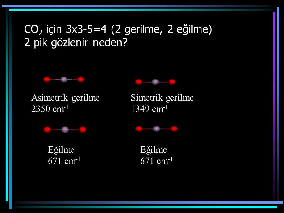 CO2 için 3x3-5=4 (2 gerilme, 2 eğilme) 2 pik gözlenir neden