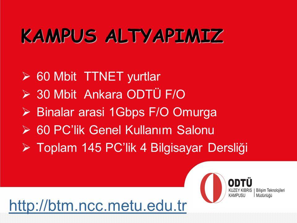 KAMPUS ALTYAPIMIZ 60 Mbit TTNET yurtlar 30 Mbit Ankara ODTÜ F/O