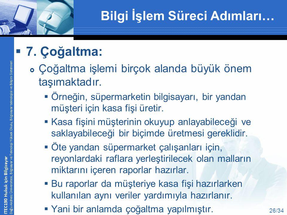 Bilgi İşlem Süreci Adımları…