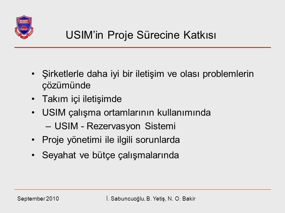 USIM'in Proje Sürecine Katkısı