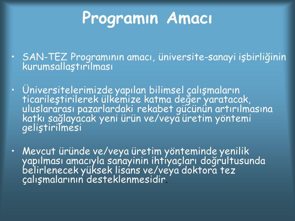 Programın Amacı SAN-TEZ Programının amacı, üniversite-sanayi işbirliğinin kurumsallaştırılması.
