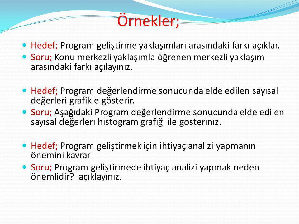 Örnekler; Hedef; Program geliştirme yaklaşımları arasındaki farkı açıklar.