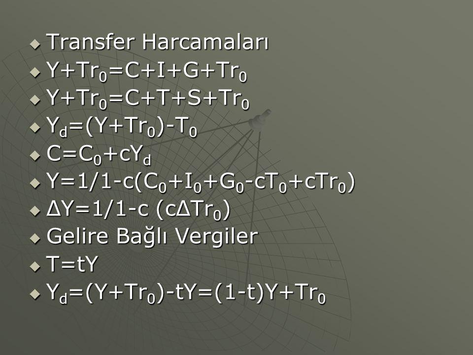 Transfer Harcamaları Y+Tr0=C+I+G+Tr0. Y+Tr0=C+T+S+Tr0. Yd=(Y+Tr0)-T0. C=C0+cYd. Y=1/1-c(C0+I0+G0-cT0+cTr0)