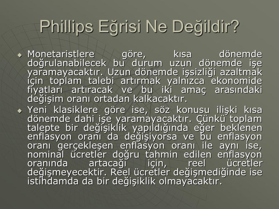 Phillips Eğrisi Ne Değildir