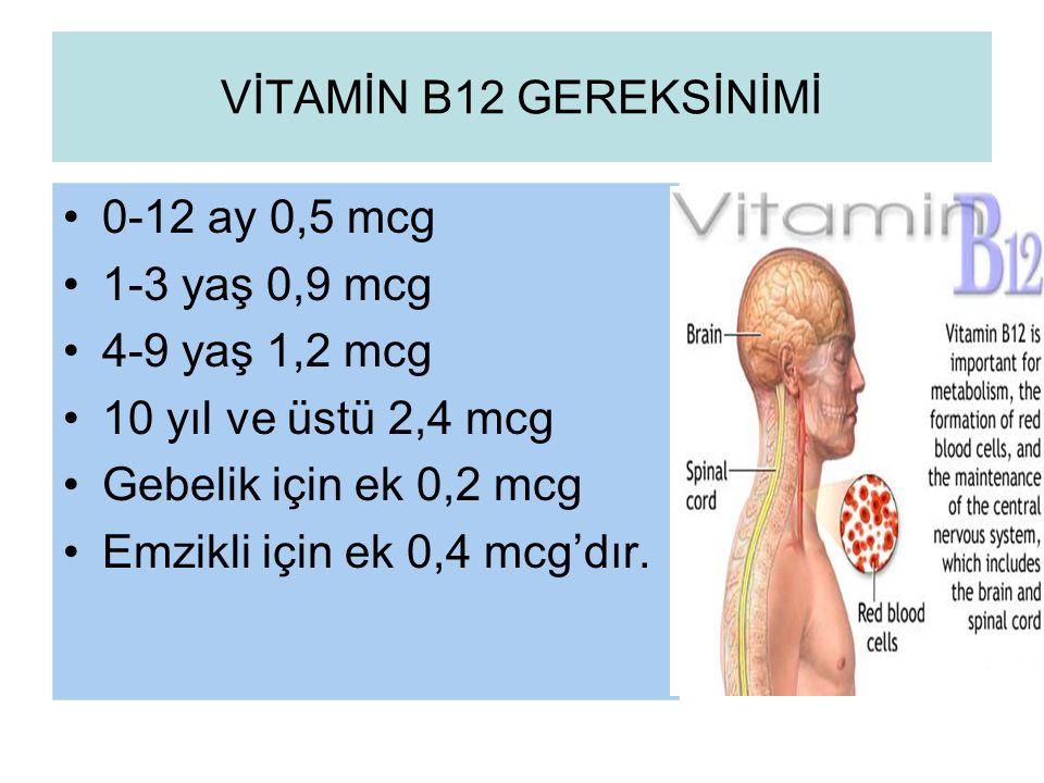 VİTAMİN B12 GEREKSİNİMİ 0-12 ay 0,5 mcg. 1-3 yaş 0,9 mcg. 4-9 yaş 1,2 mcg. 10 yıl ve üstü 2,4 mcg.