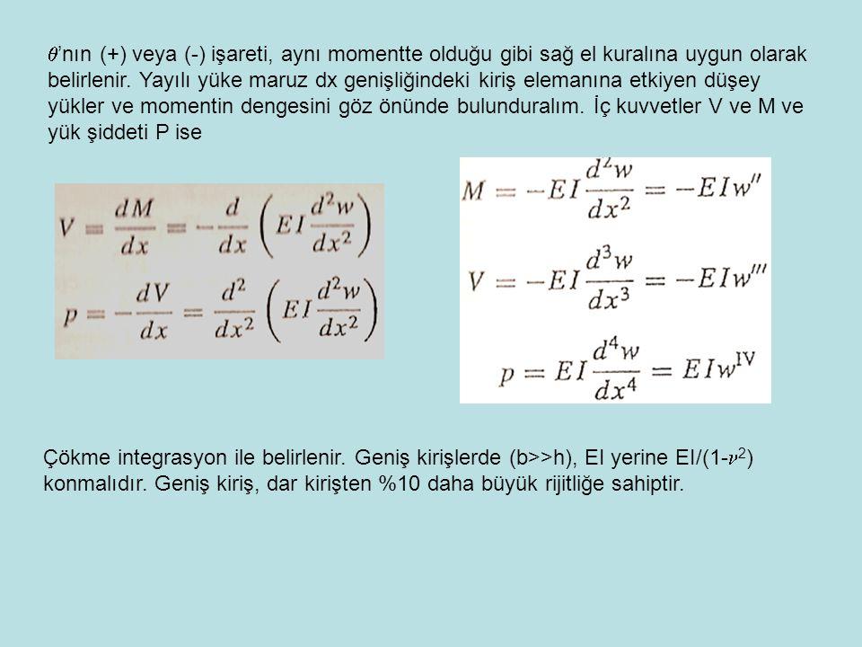 q'nın (+) veya (-) işareti, aynı momentte olduğu gibi sağ el kuralına uygun olarak belirlenir. Yayılı yüke maruz dx genişliğindeki kiriş elemanına etkiyen düşey yükler ve momentin dengesini göz önünde bulunduralım. İç kuvvetler V ve M ve yük şiddeti P ise