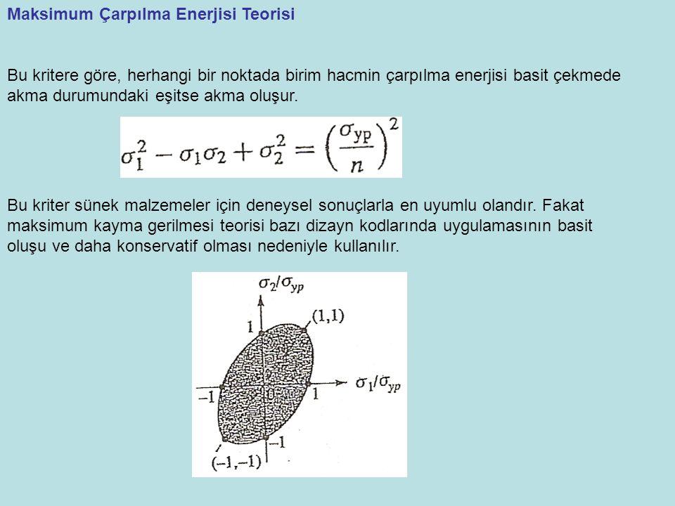 Maksimum Çarpılma Enerjisi Teorisi