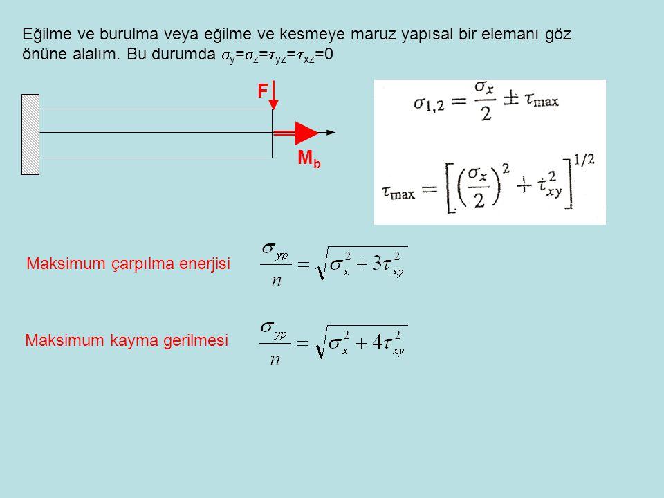 Eğilme ve burulma veya eğilme ve kesmeye maruz yapısal bir elemanı göz önüne alalım. Bu durumda sy=sz=tyz=txz=0