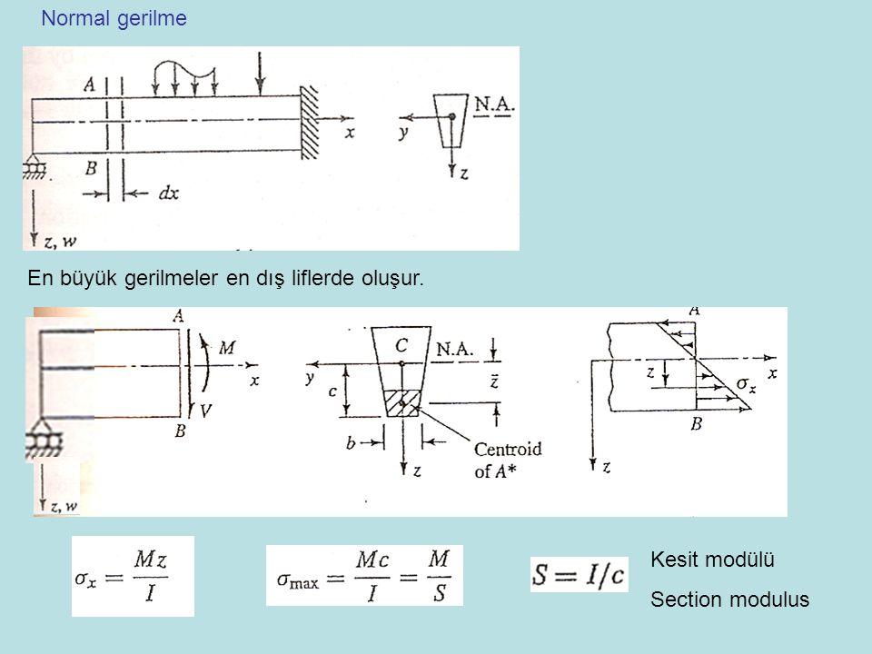 Normal gerilme En büyük gerilmeler en dış liflerde oluşur. Kesit modülü Section modulus