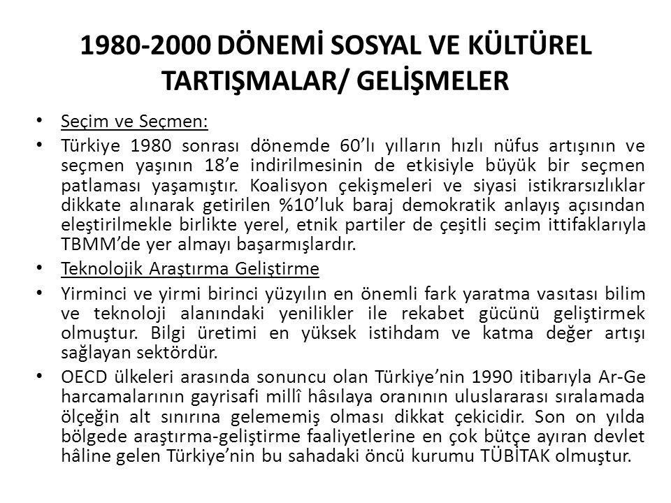 1980-2000 DÖNEMİ SOSYAL VE KÜLTÜREL TARTIŞMALAR/ GELİŞMELER
