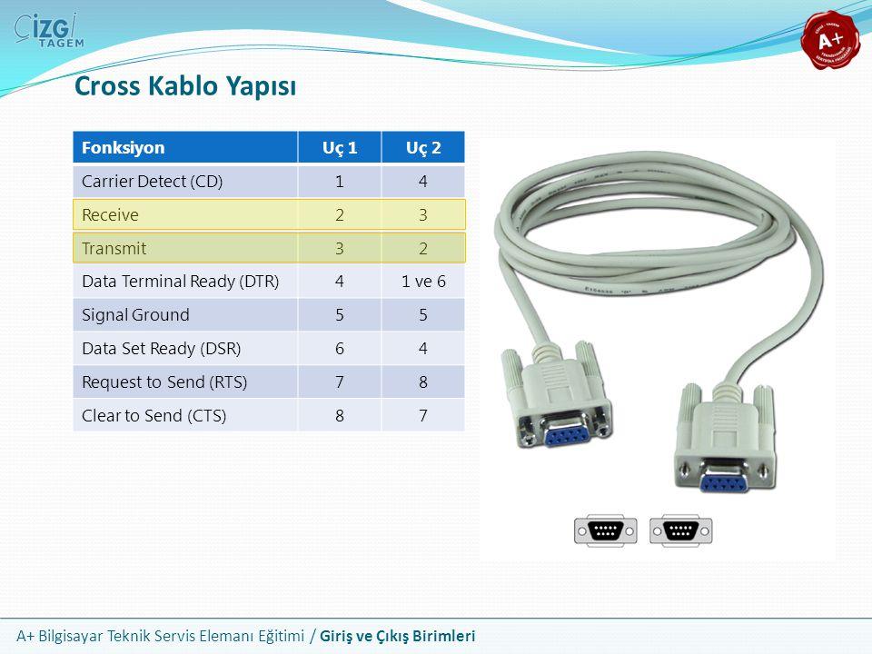 Cross Kablo Yapısı Fonksiyon Uç 1 Uç 2 Carrier Detect (CD) 1 4 Receive