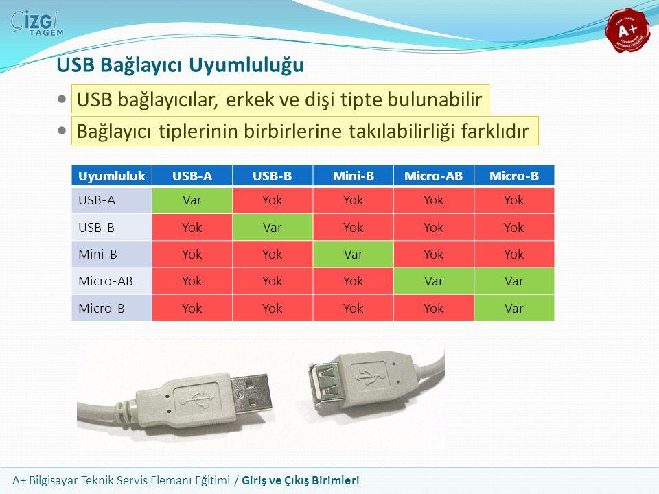 USB Bağlayıcı Uyumluluğu