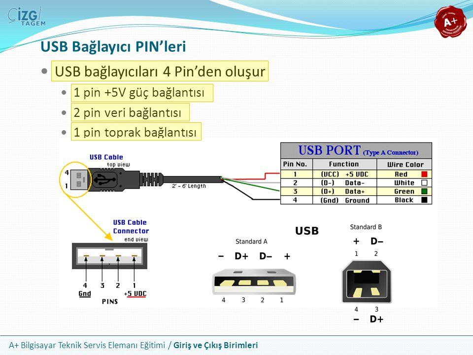 USB Bağlayıcı PIN'leri