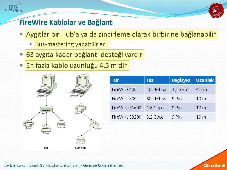FireWire Kablolar ve Bağlantı