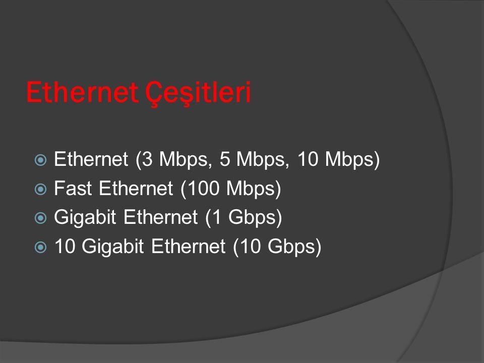 Ethernet Çeşitleri Ethernet (3 Mbps, 5 Mbps, 10 Mbps)