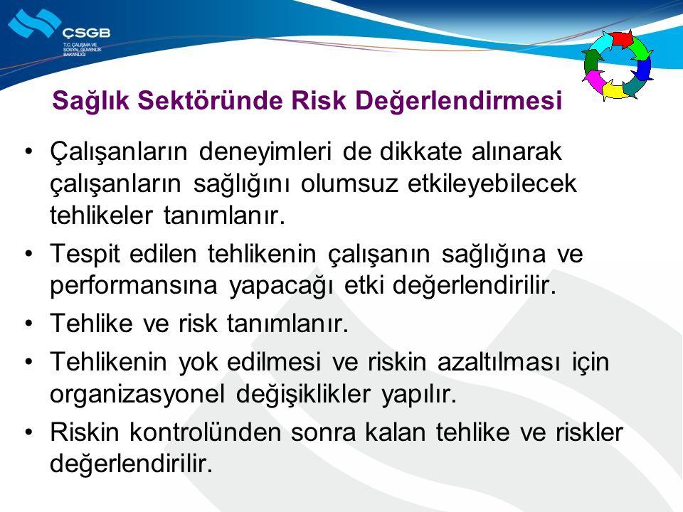 Sağlık Sektöründe Risk Değerlendirmesi
