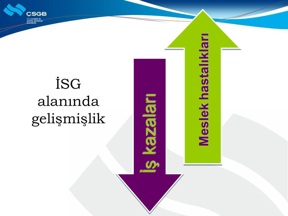 İSG alanında gelişmişlik