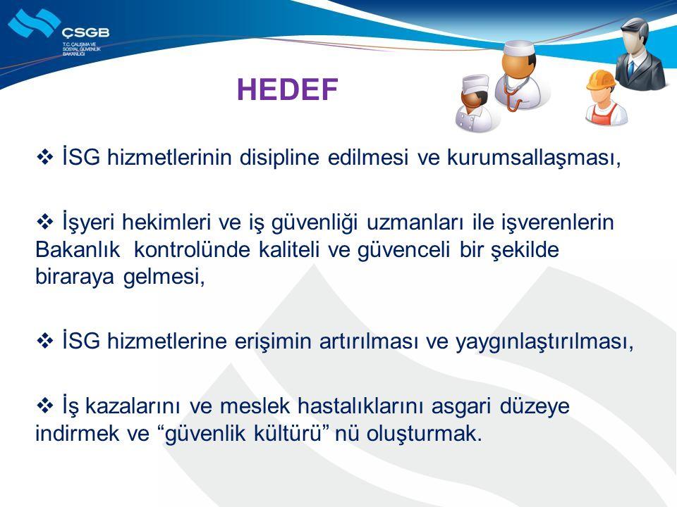 HEDEF İSG hizmetlerinin disipline edilmesi ve kurumsallaşması,